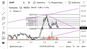 Screenshot 2019 12 05 15 45 11 380 com.tradingview.tradingviewapp