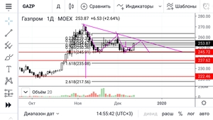 Screenshot 2019 12 12 14 55 01 773 com.tradingview.tradingviewapp
