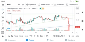 Screenshot 2020 09 29 22 43 10 353 com.tradingview.tradingviewapp