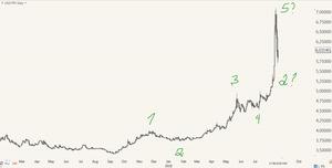 лира доллар 19 08 2018