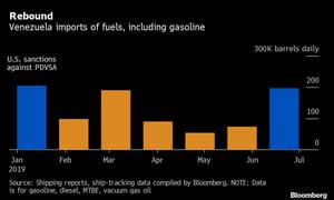 нефть импорт