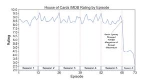 спейси и сериал карточный домик