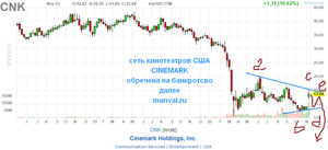 cinemark  cnk 14.11.2020