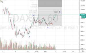 DAx импульс